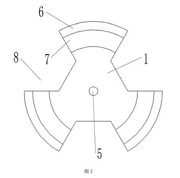 磨盘部位结构